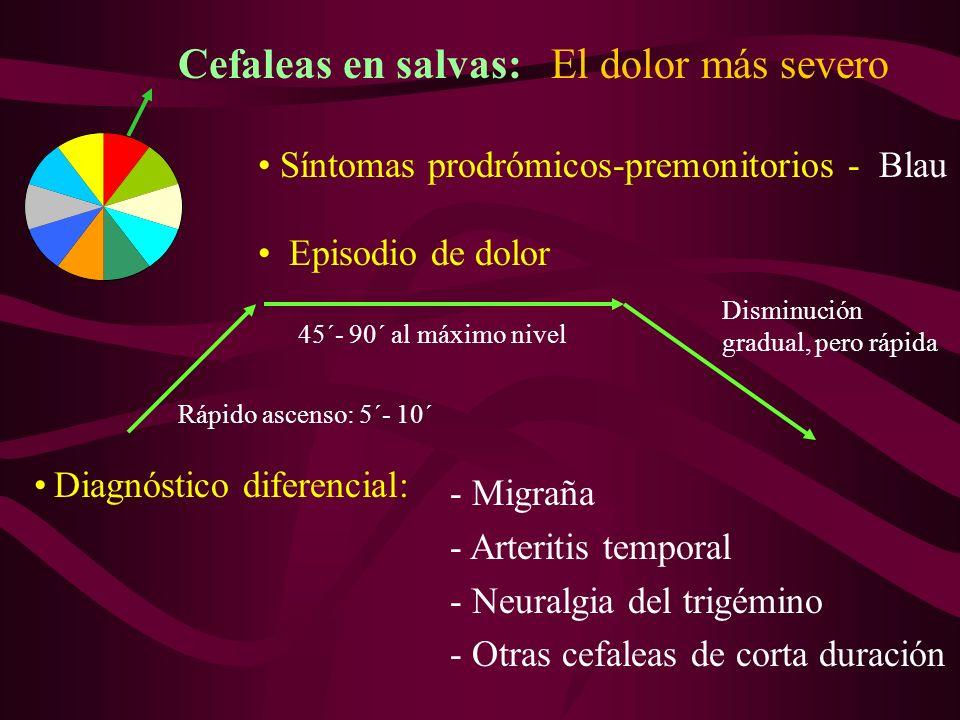 Cefaleas en salvas: El dolor más severo
