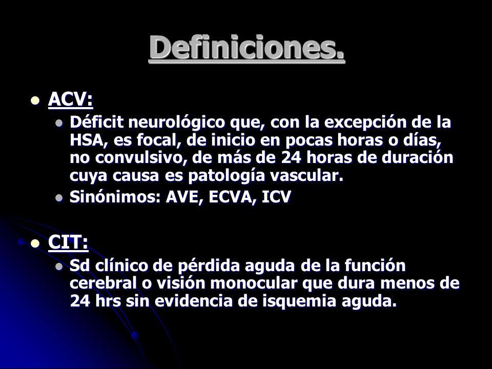 Definiciones. ACV: CIT: