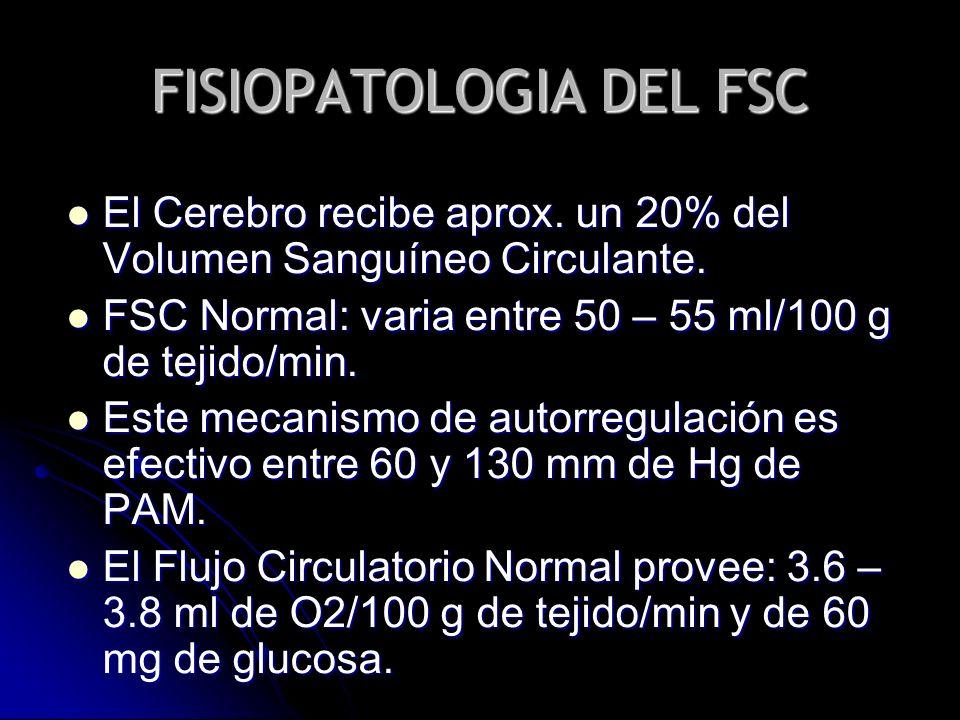 FISIOPATOLOGIA DEL FSC