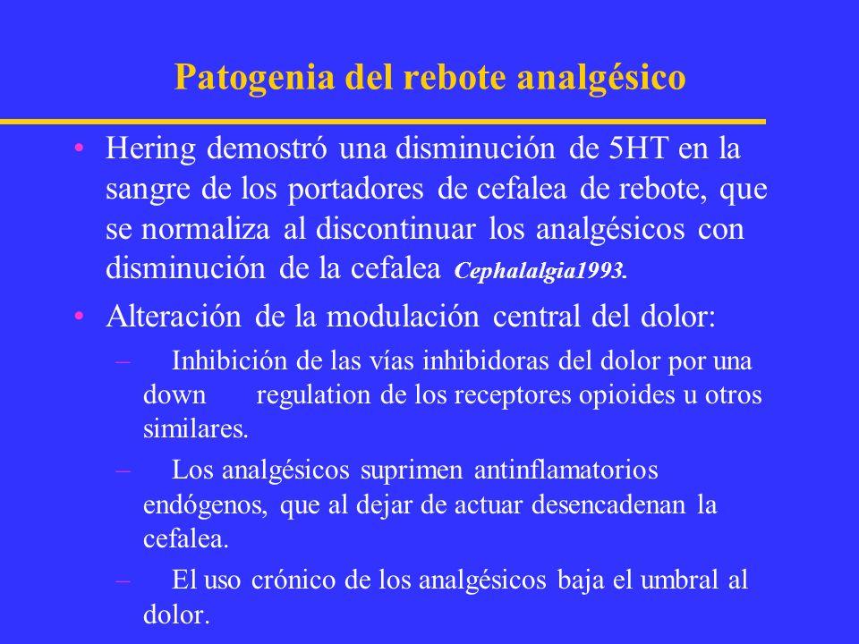 Patogenia del rebote analgésico