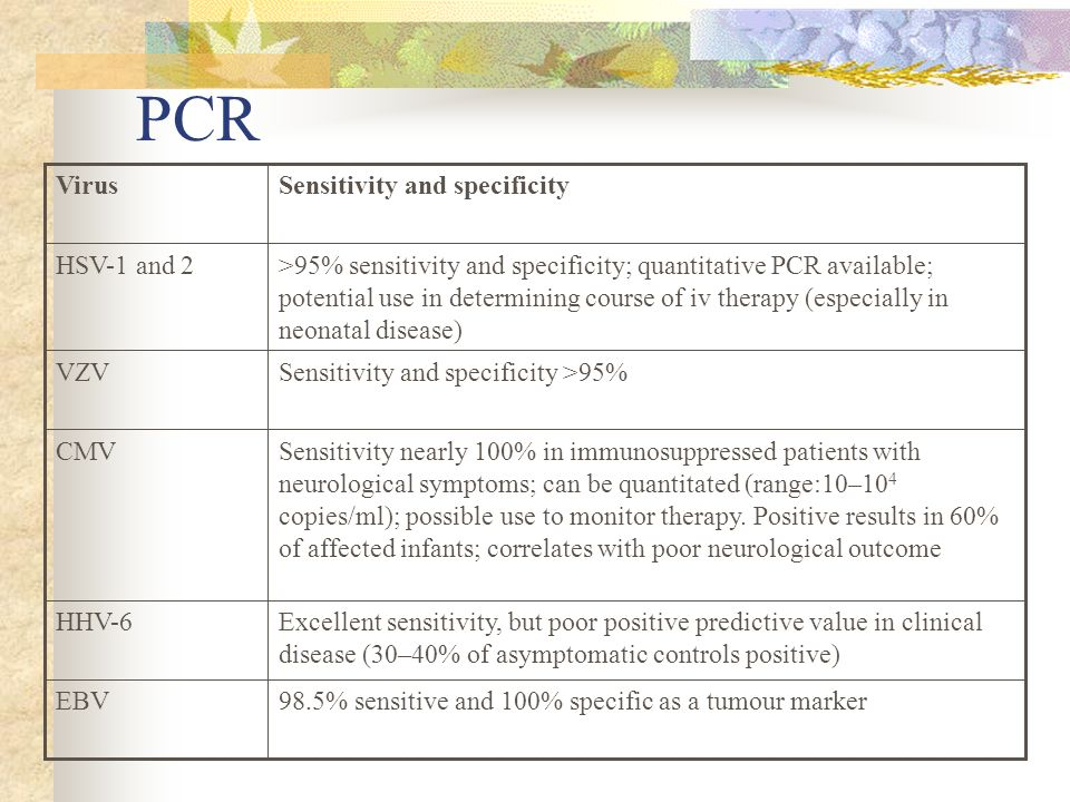 PCR 98.5% sensitive and 100% specific as a tumour marker EBV