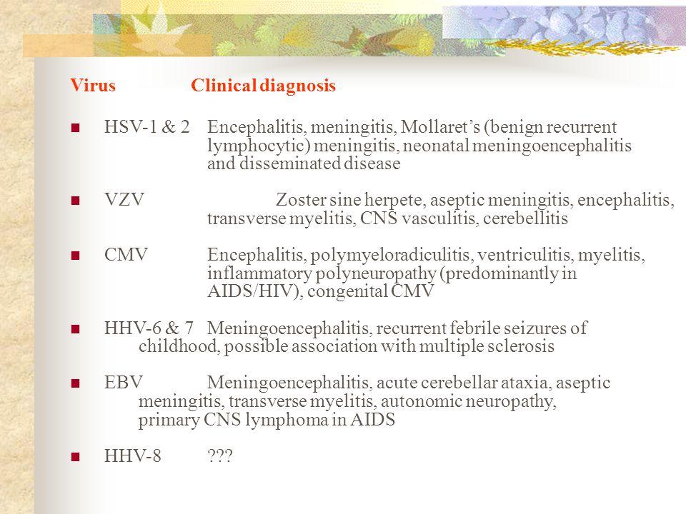 Virus Clinical diagnosis