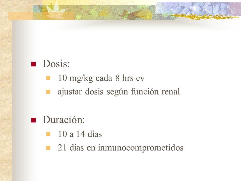 Dosis: Duración: 10 mg/kg cada 8 hrs ev