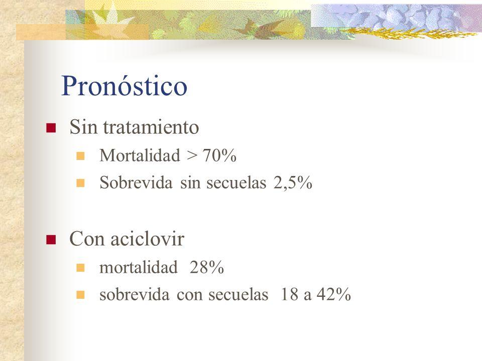 Pronóstico Sin tratamiento Con aciclovir Mortalidad > 70%
