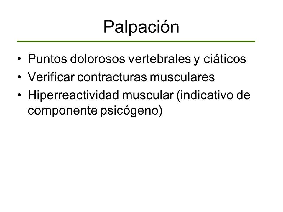 Palpación Puntos dolorosos vertebrales y ciáticos