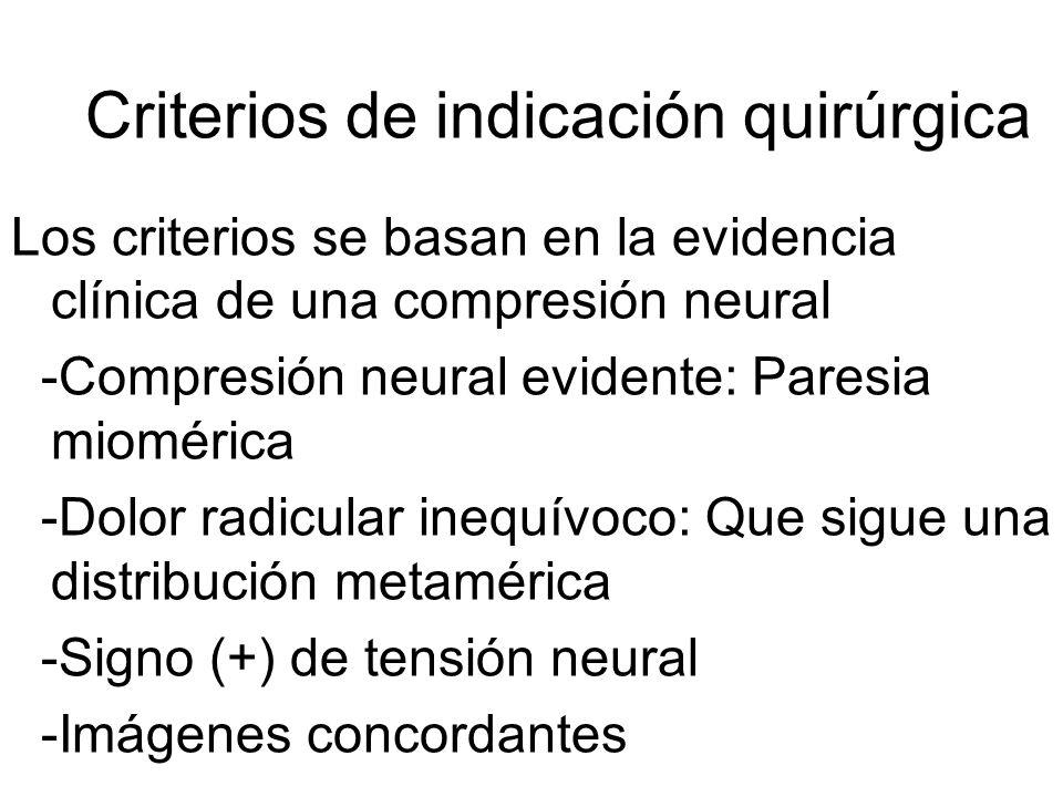 Criterios de indicación quirúrgica