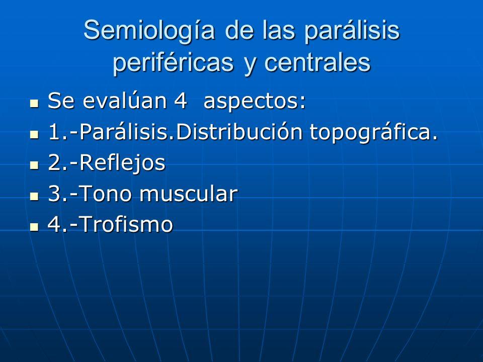 Semiología de las parálisis periféricas y centrales