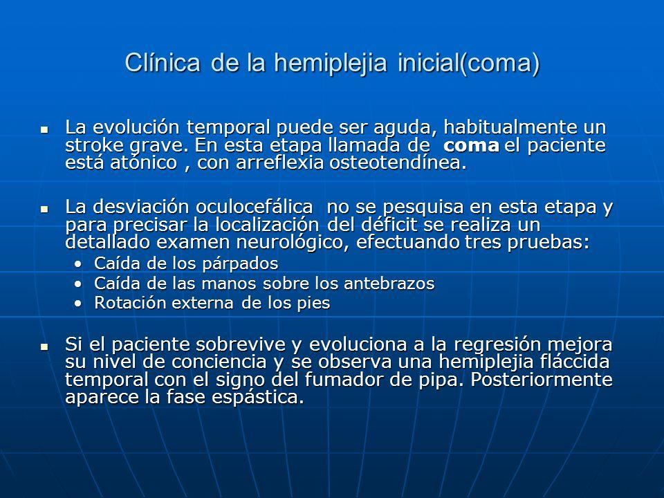 Clínica de la hemiplejia inicial(coma)