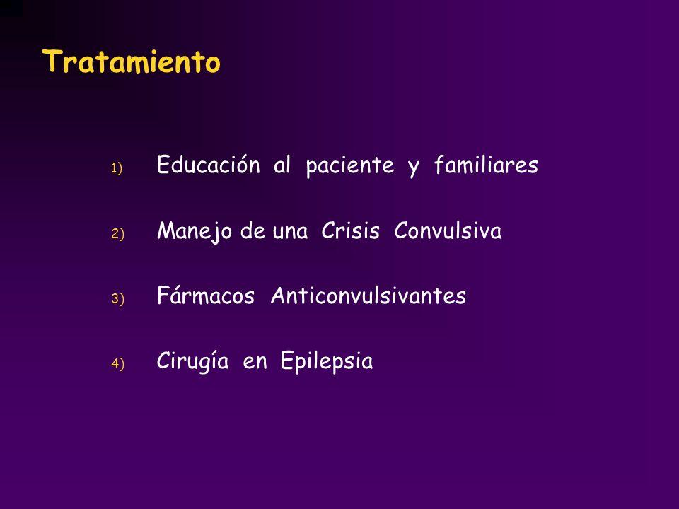 Tratamiento Educación al paciente y familiares