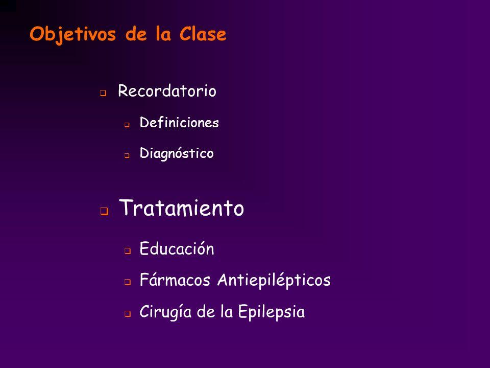 Tratamiento Objetivos de la Clase Recordatorio Educación