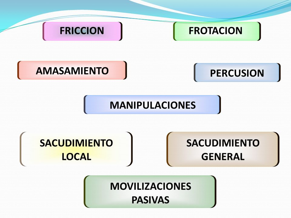 MOVILIZACIONES PASIVAS