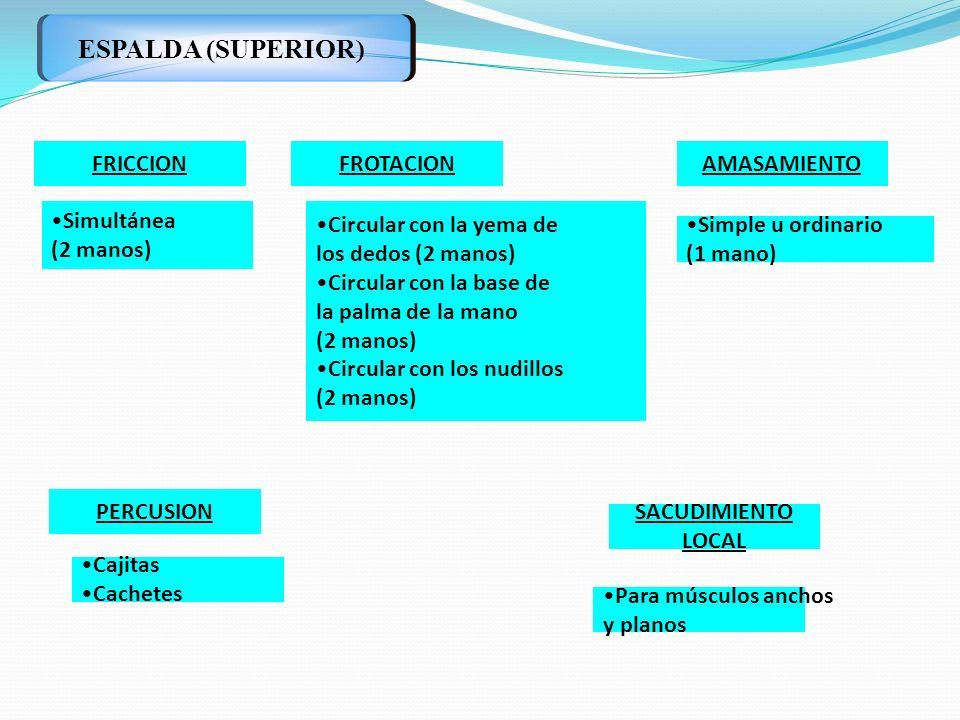 ESPALDA (SUPERIOR) FRICCION FROTACION AMASAMIENTO Simultánea (2 manos)