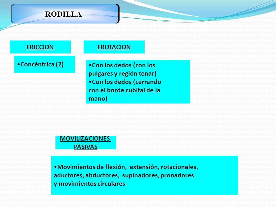 RODILLA FRICCION FROTACION Concéntrica (2) Con los dedos (con los
