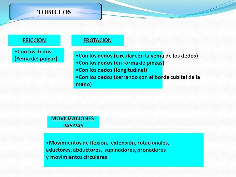 TOBILLOS FRICCION FROTACION Con los dedos (Yema del pulgar)