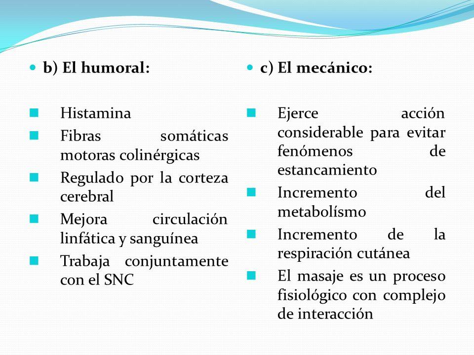 b) El humoral: Histamina. Fibras somáticas motoras colinérgicas. Regulado por la corteza cerebral.