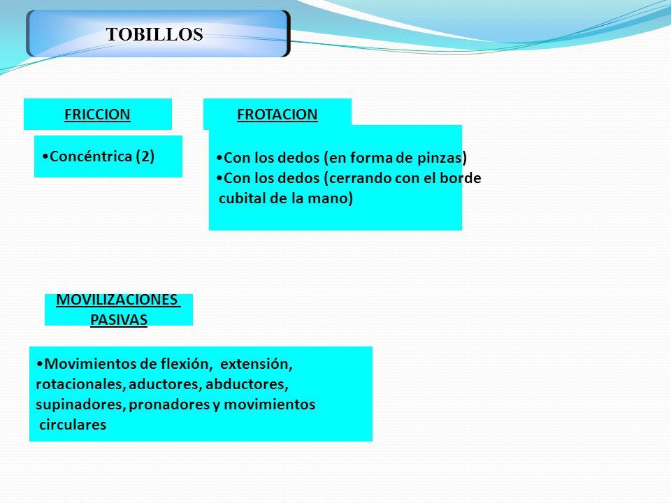 TOBILLOS FRICCION FROTACION Con los dedos (en forma de pinzas)