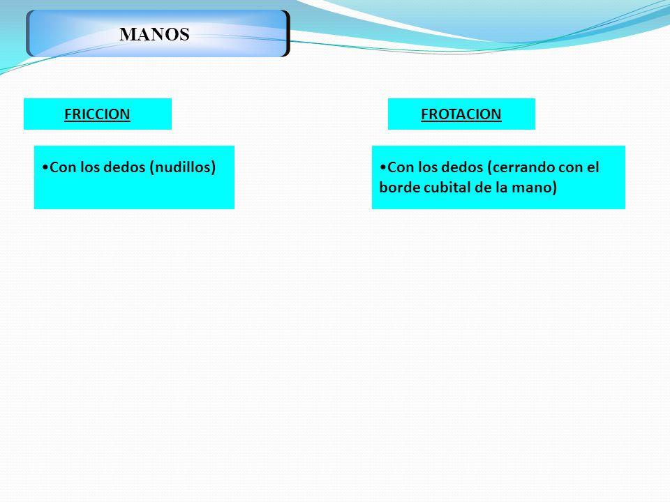 MANOS FRICCION FROTACION Con los dedos (nudillos)