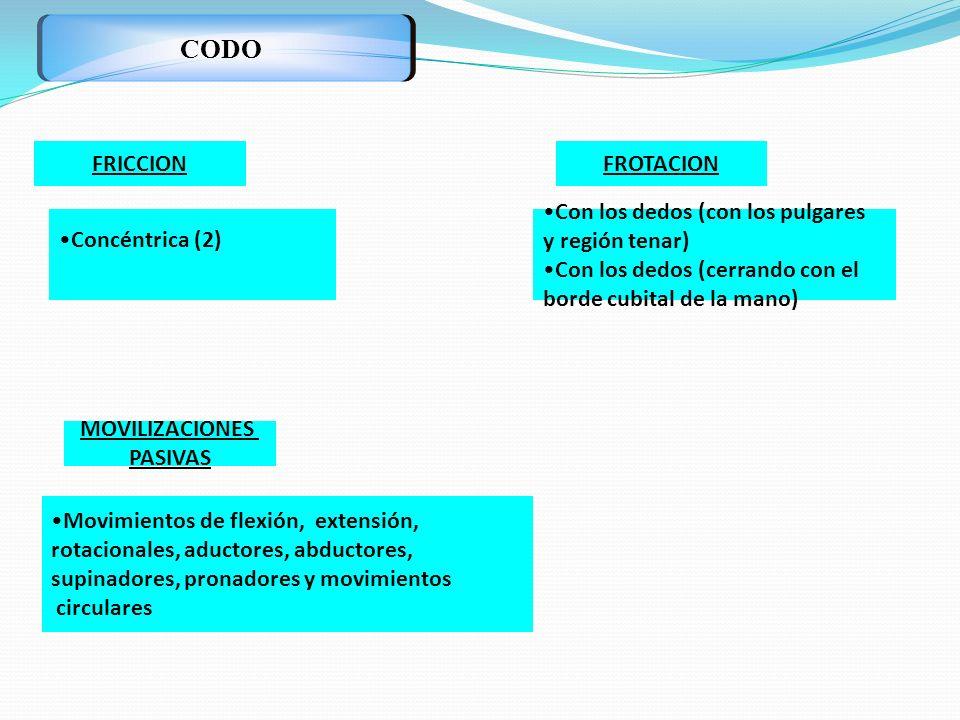 CODO FRICCION FROTACION Concéntrica (2)