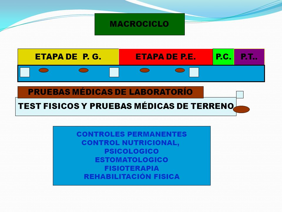 PRUEBAS MÉDICAS DE LABORATORÍO