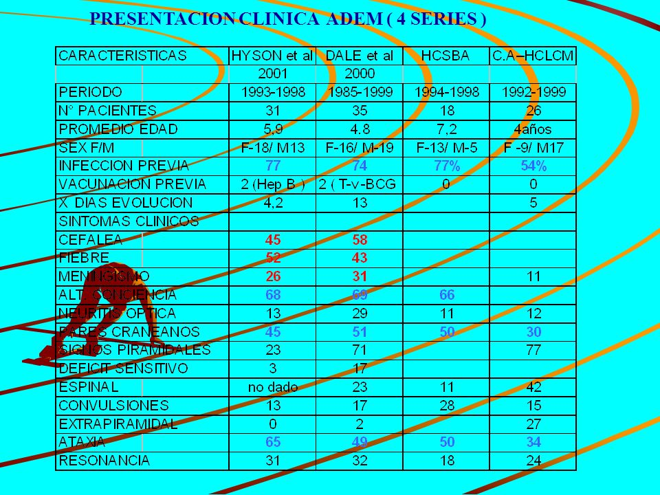 PRESENTACION CLINICA ADEM ( 4 SERIES )