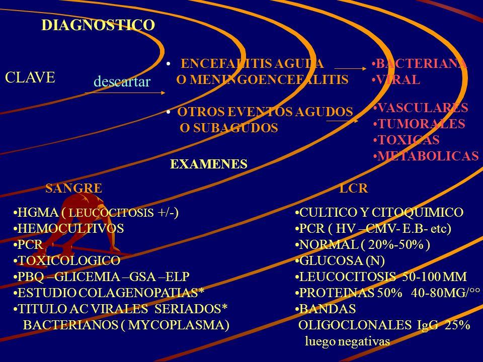 DIAGNOSTICO CLAVE descartar ENCEFALITIS AGUDA O MENINGOENCEFALITIS