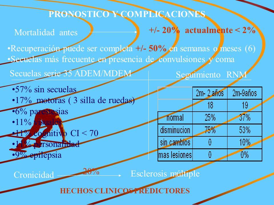 PRONOSTICO Y COMPLICACIONES