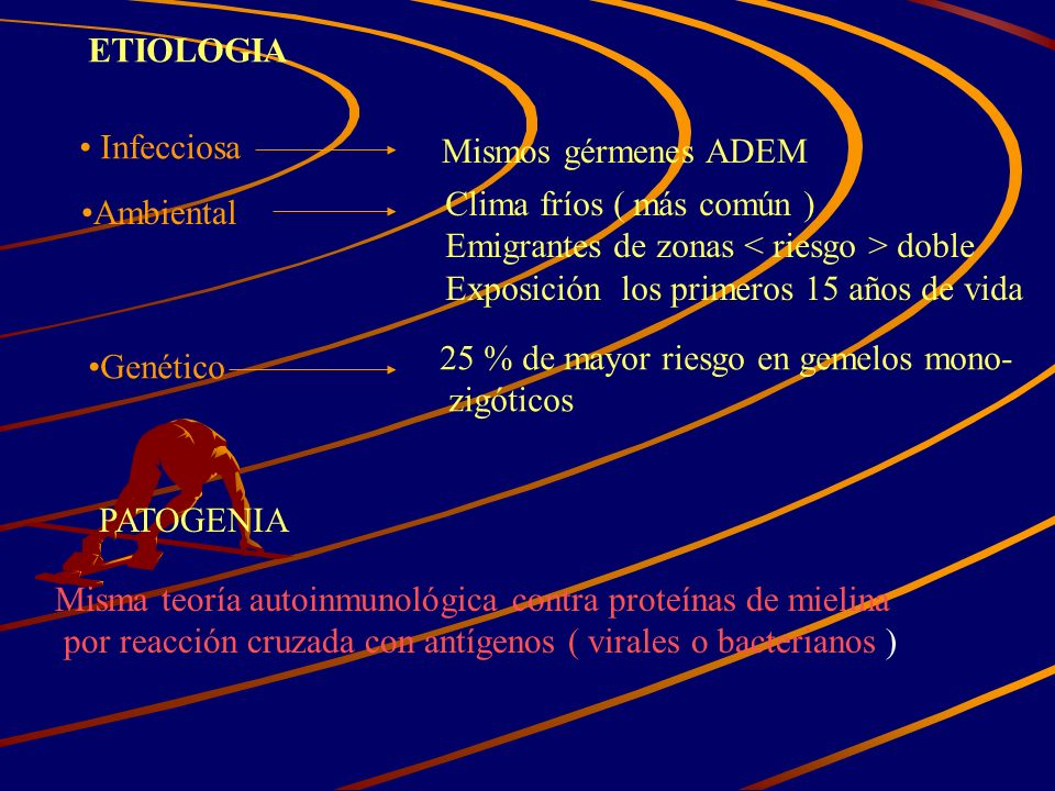 ETIOLOGIA Infecciosa. Mismos gérmenes ADEM. Clima fríos ( más común ) Emigrantes de zonas < riesgo > doble.