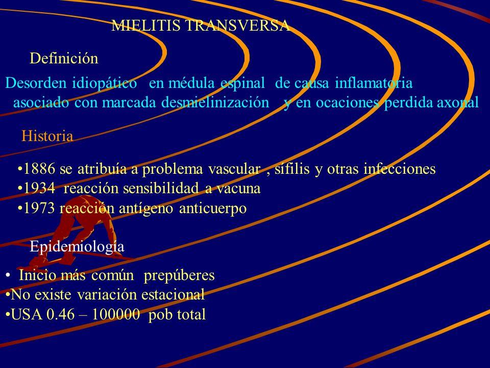 MIELITIS TRANSVERSA Definición. Desorden idiopático en médula espinal de causa inflamatoria.