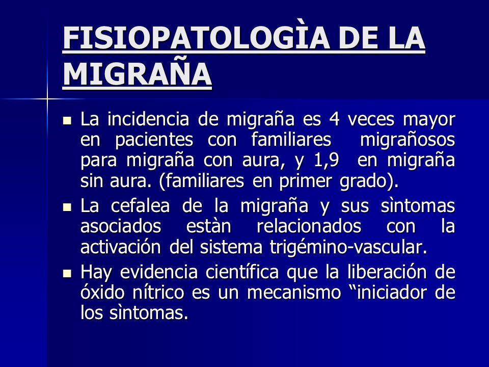 FISIOPATOLOGÌA DE LA MIGRAÑA