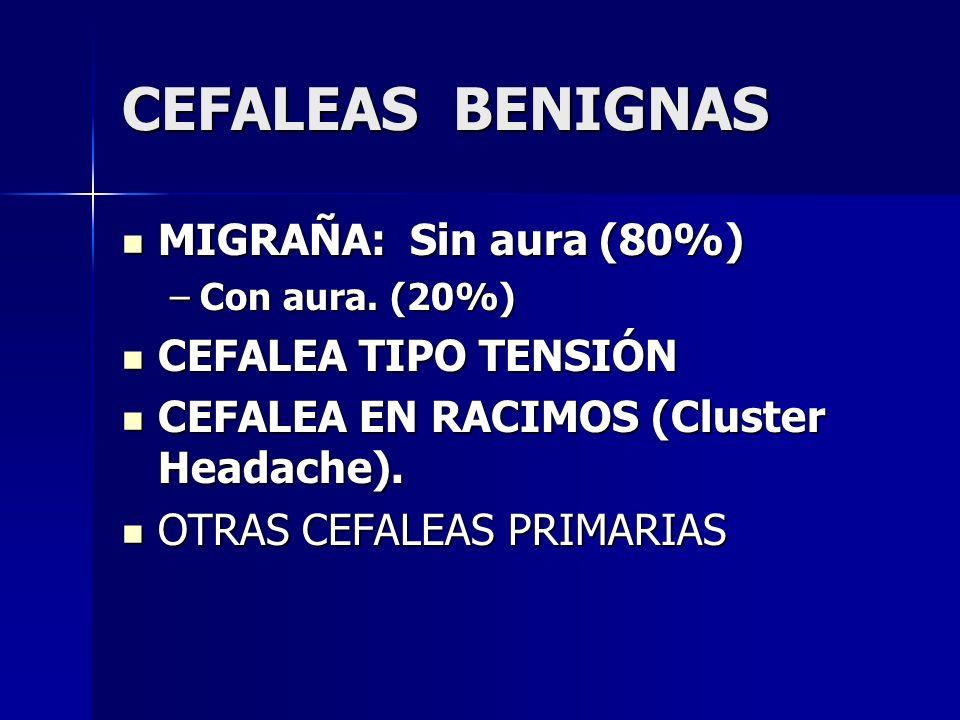 CEFALEAS BENIGNAS MIGRAÑA: Sin aura (80%) CEFALEA TIPO TENSIÓN