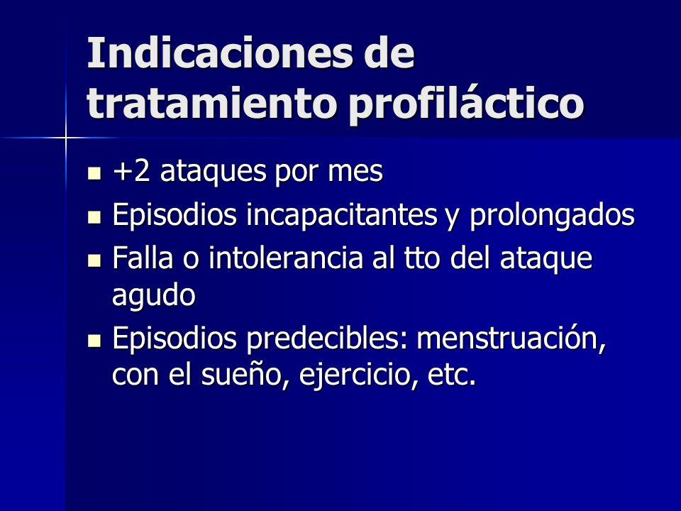 Indicaciones de tratamiento profiláctico
