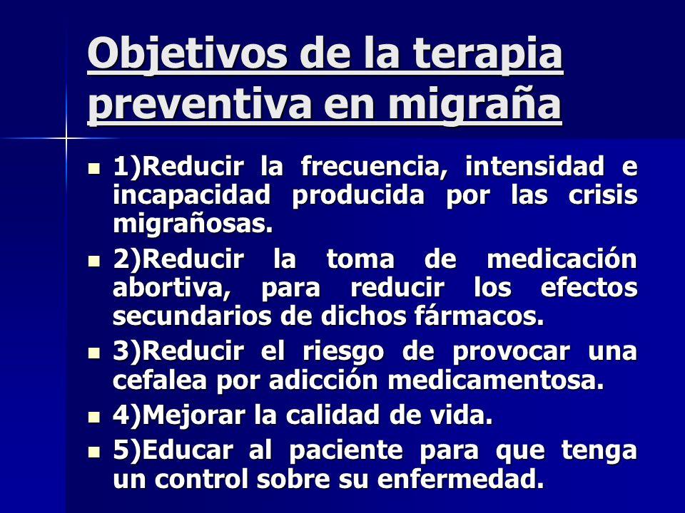 Objetivos de la terapia preventiva en migraña