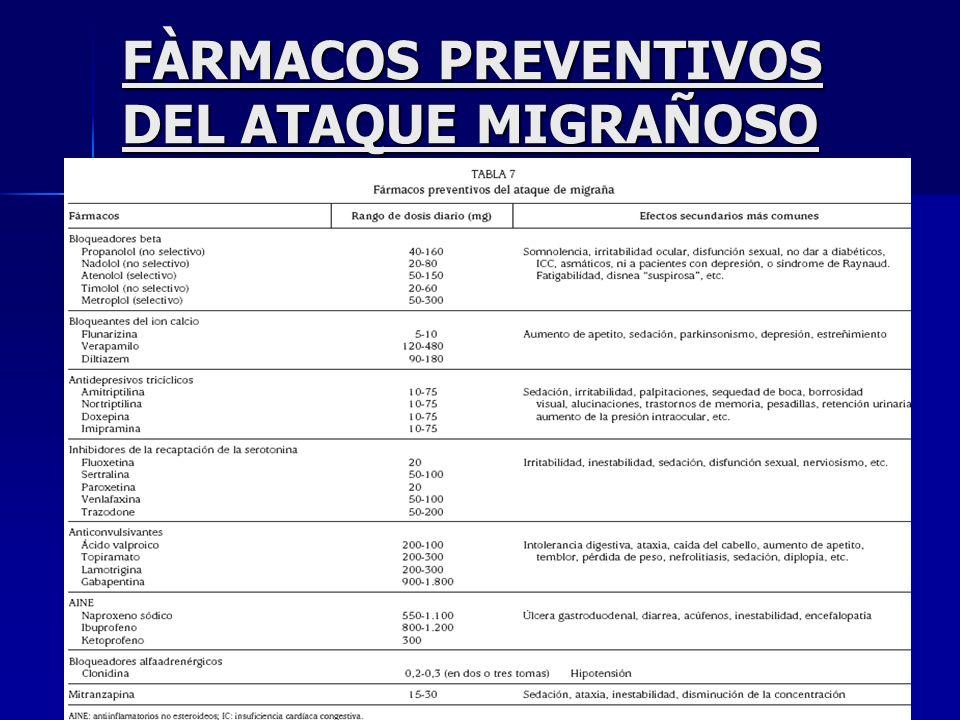 FÀRMACOS PREVENTIVOS DEL ATAQUE MIGRAÑOSO