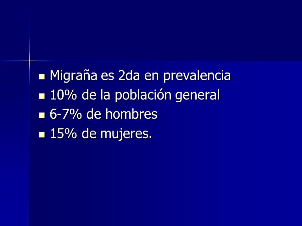Migraña es 2da en prevalencia