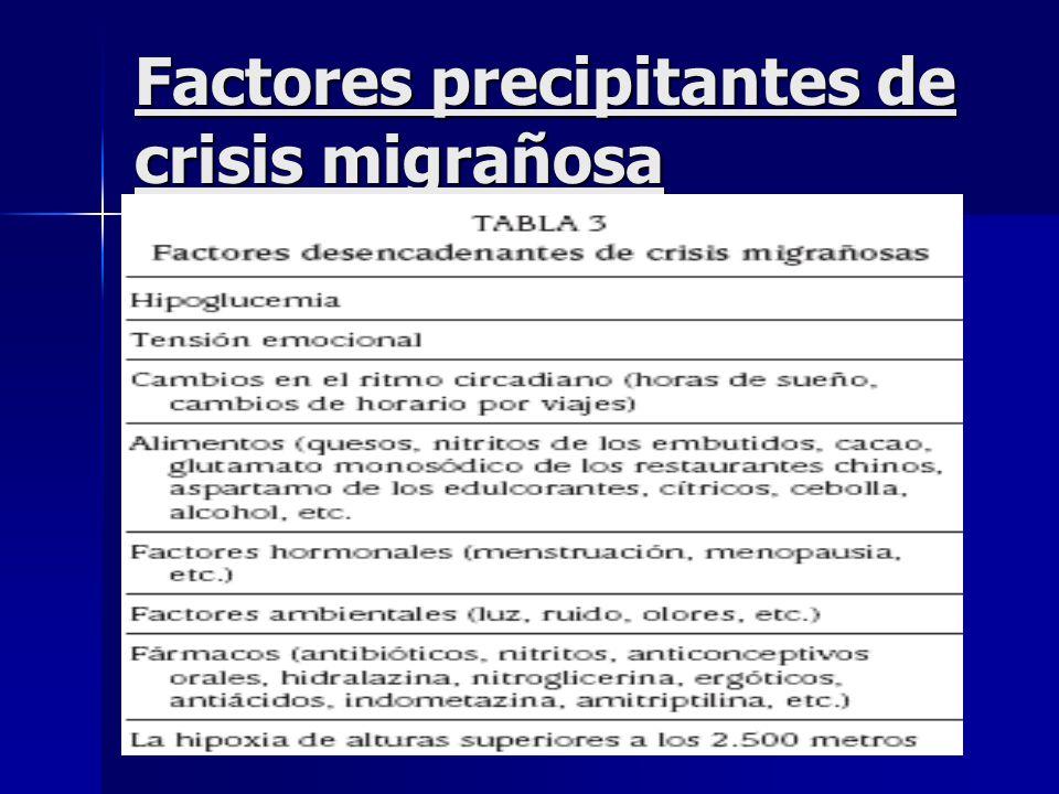 Factores precipitantes de crisis migrañosa