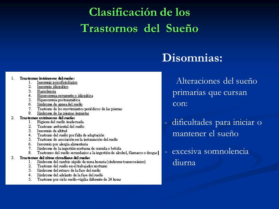 Clasificación de los Trastornos del Sueño