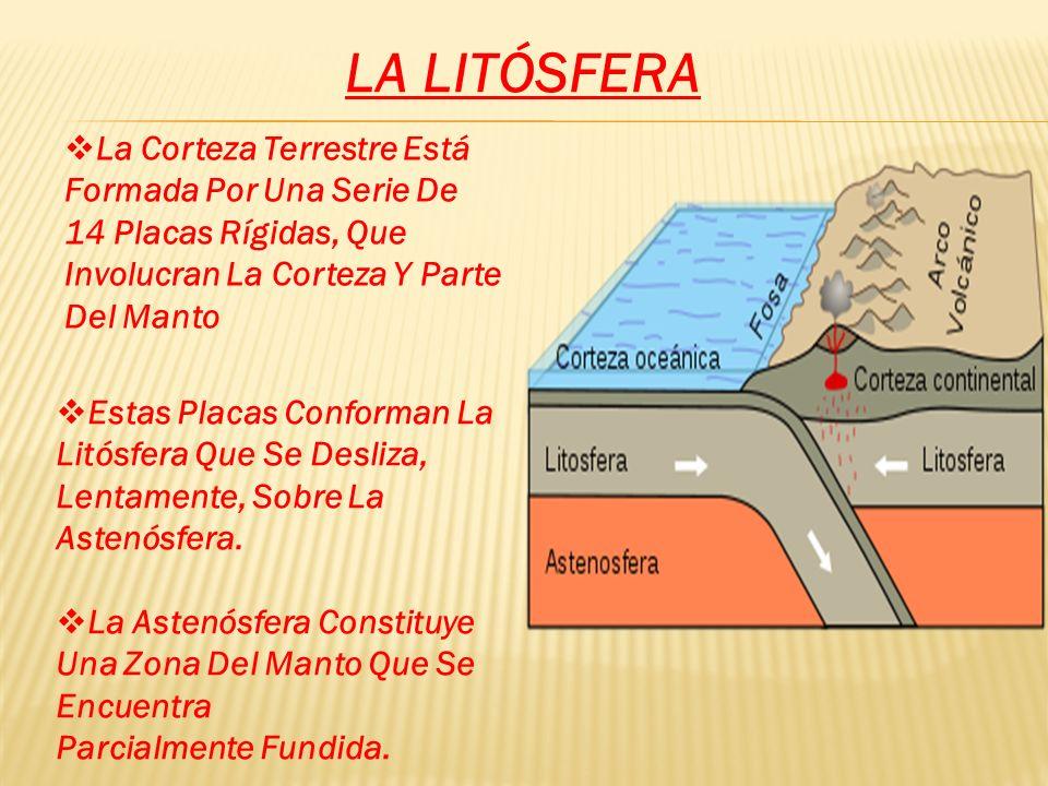 LA LITÓSFERA La Corteza Terrestre Está Formada Por Una Serie De 14 Placas Rígidas, Que Involucran La Corteza Y Parte Del Manto.