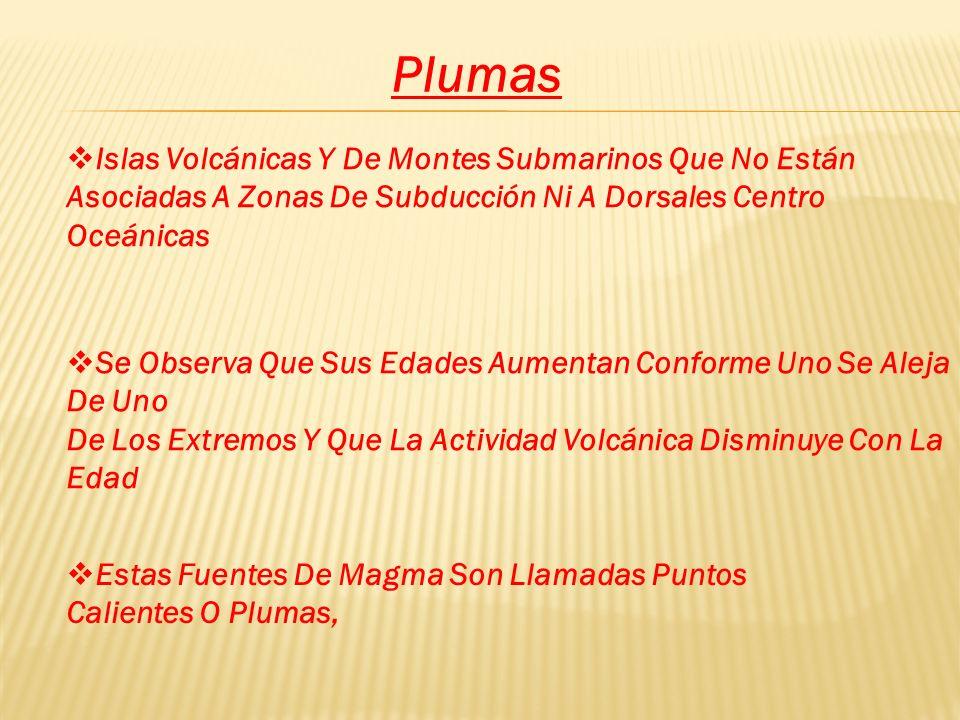 Plumas Islas Volcánicas Y De Montes Submarinos Que No Están