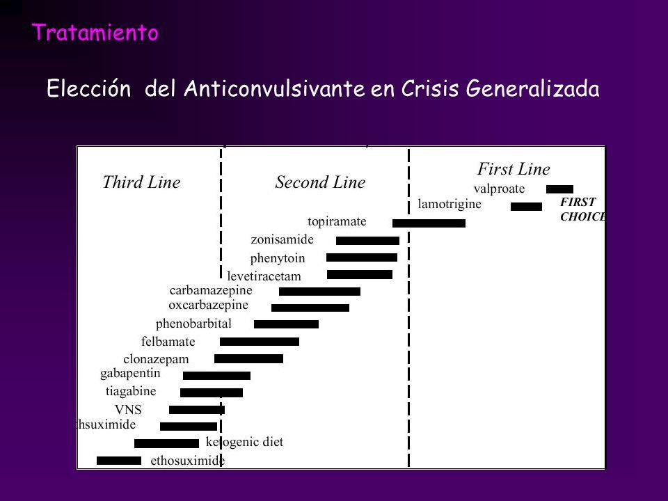 Tratamiento Elección del Anticonvulsivante en Crisis Generalizada