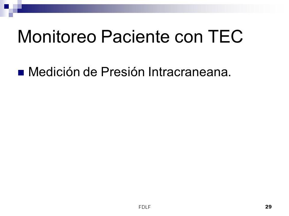 Monitoreo Paciente con TEC