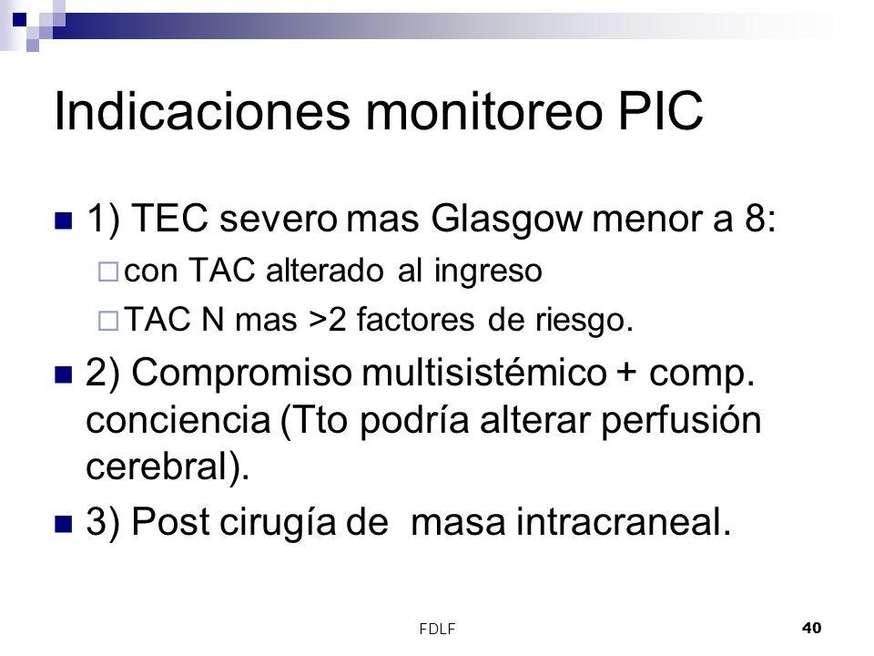 Indicaciones monitoreo PIC