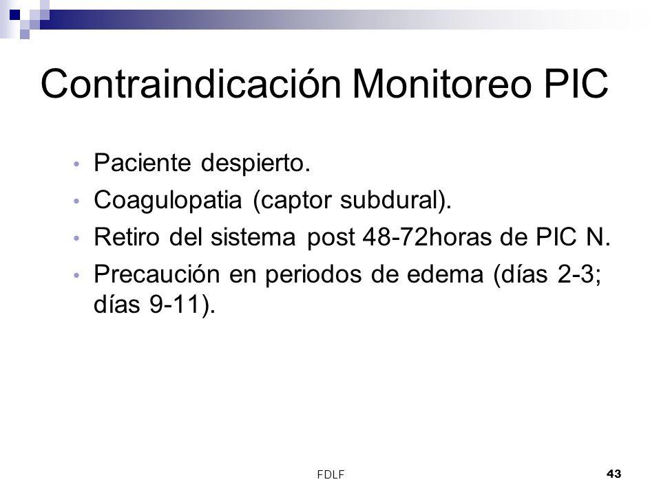 Contraindicación Monitoreo PIC