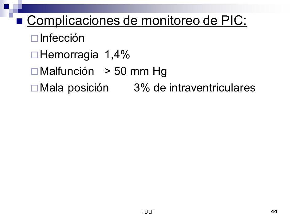 Complicaciones de monitoreo de PIC: