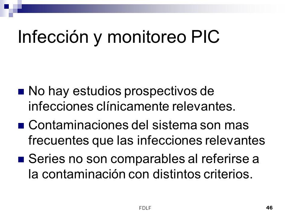 Infección y monitoreo PIC