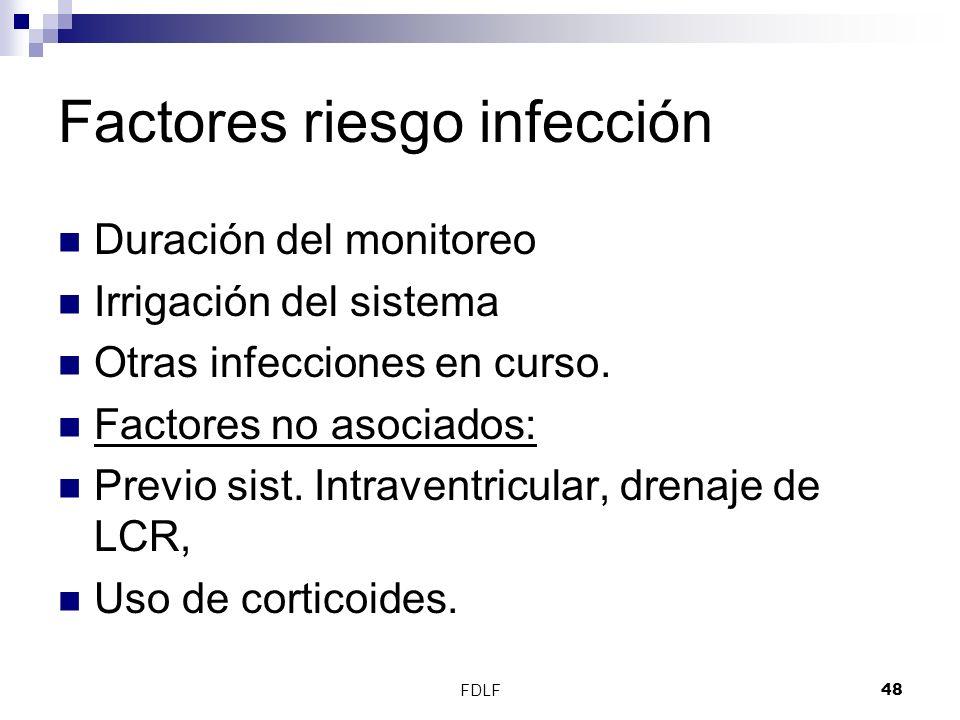 Factores riesgo infección
