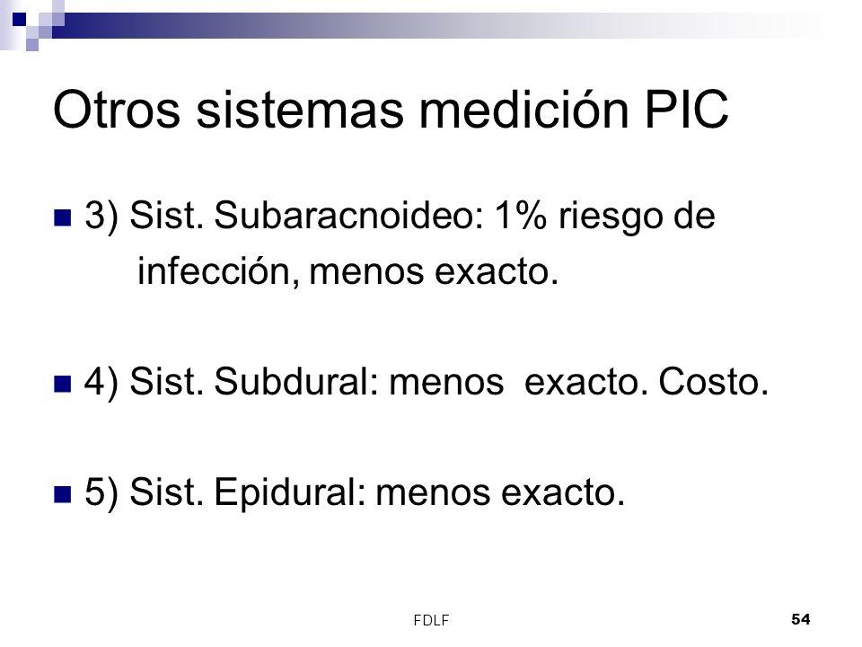 Otros sistemas medición PIC
