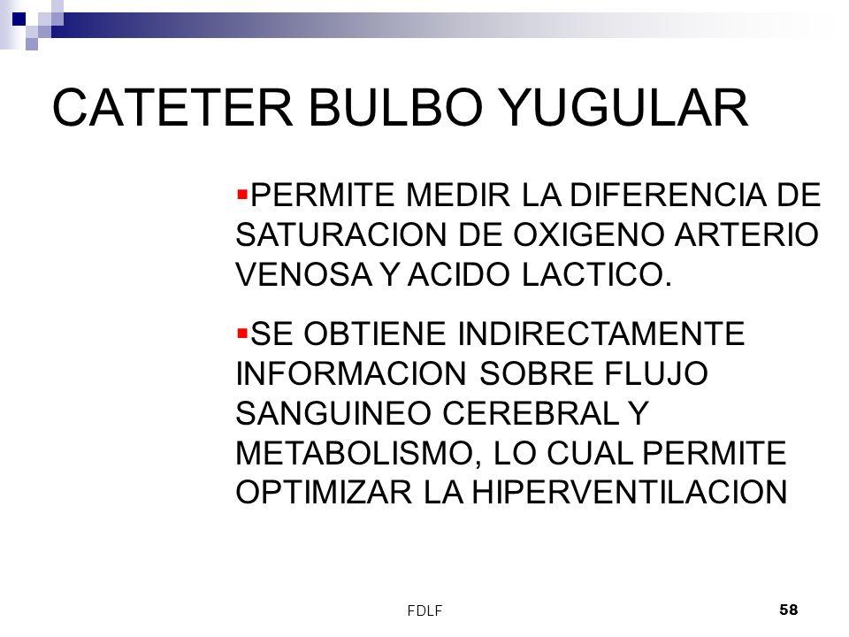 CATETER BULBO YUGULAR PERMITE MEDIR LA DIFERENCIA DE SATURACION DE OXIGENO ARTERIO VENOSA Y ACIDO LACTICO.