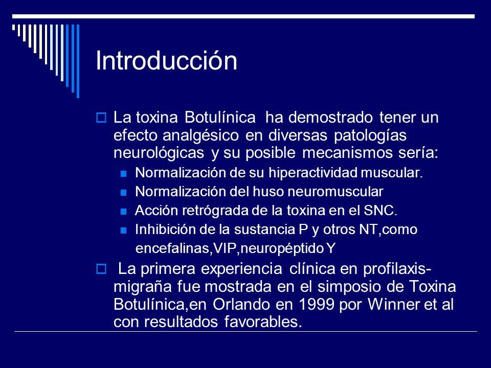 IntroducciónLa toxina Botulínica ha demostrado tener un efecto analgésico en diversas patologías neurológicas y su posible mecanismos sería: