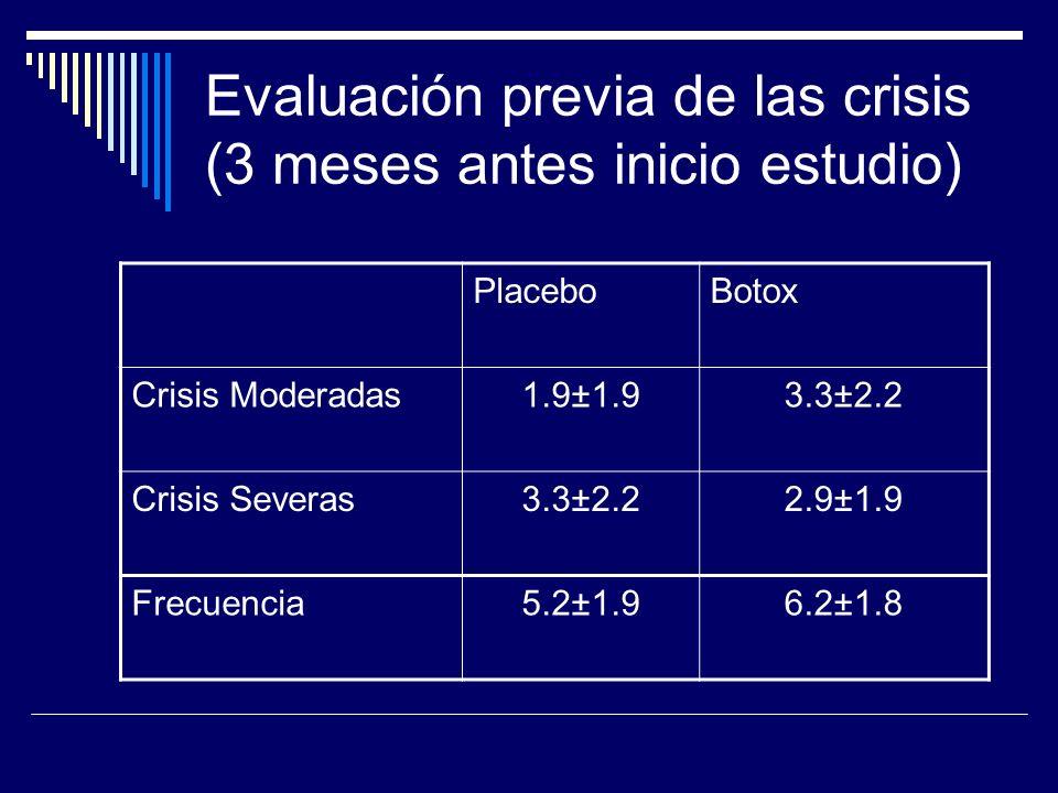 Evaluación previa de las crisis (3 meses antes inicio estudio)