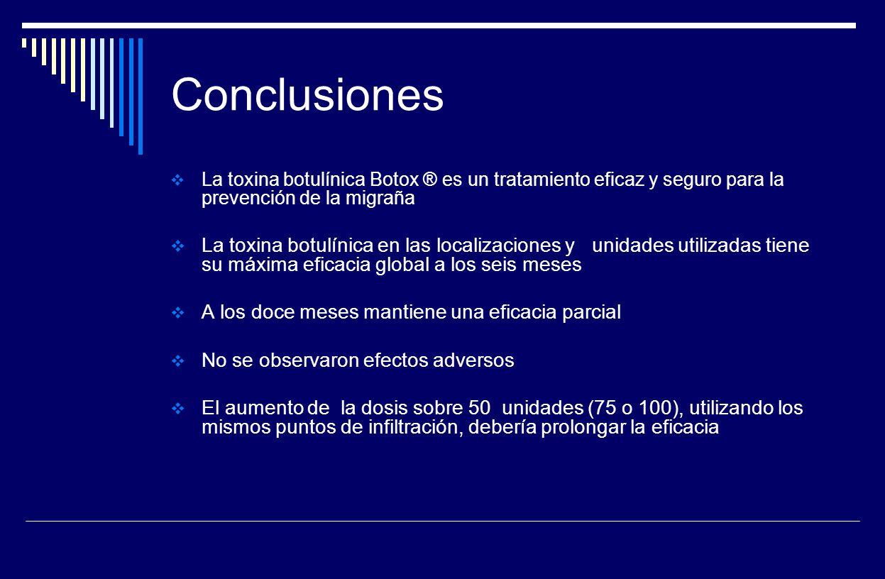 Conclusiones La toxina botulínica Botox ® es un tratamiento eficaz y seguro para la prevención de la migraña.